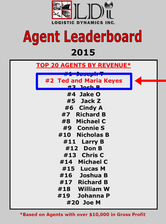 Ted Keyes was a Top Freight Sales Agent with LDi in 2015